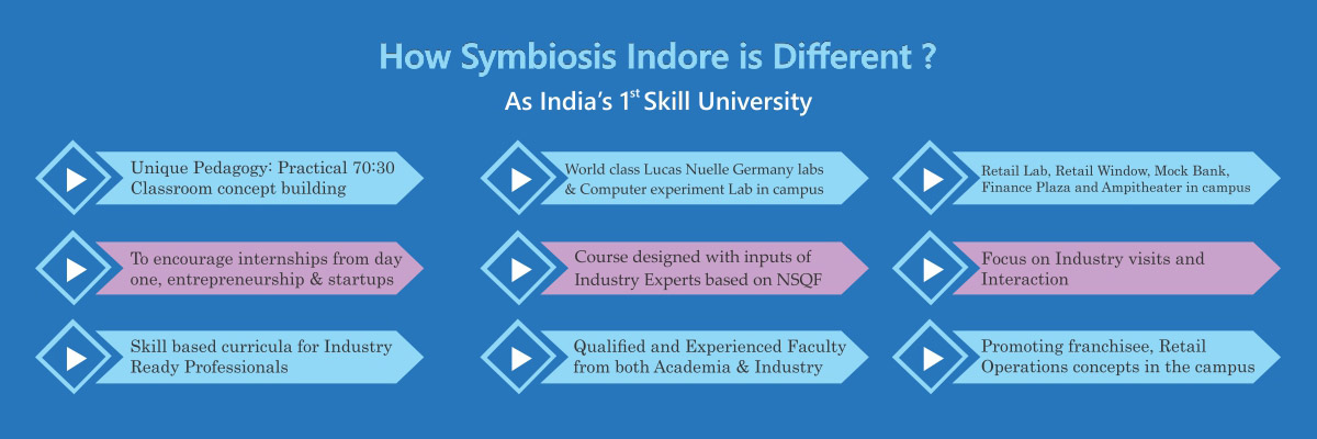 How Symbiosis University of Applied Sciences, Indore is different